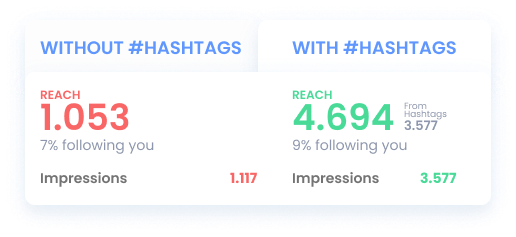 check hashtags